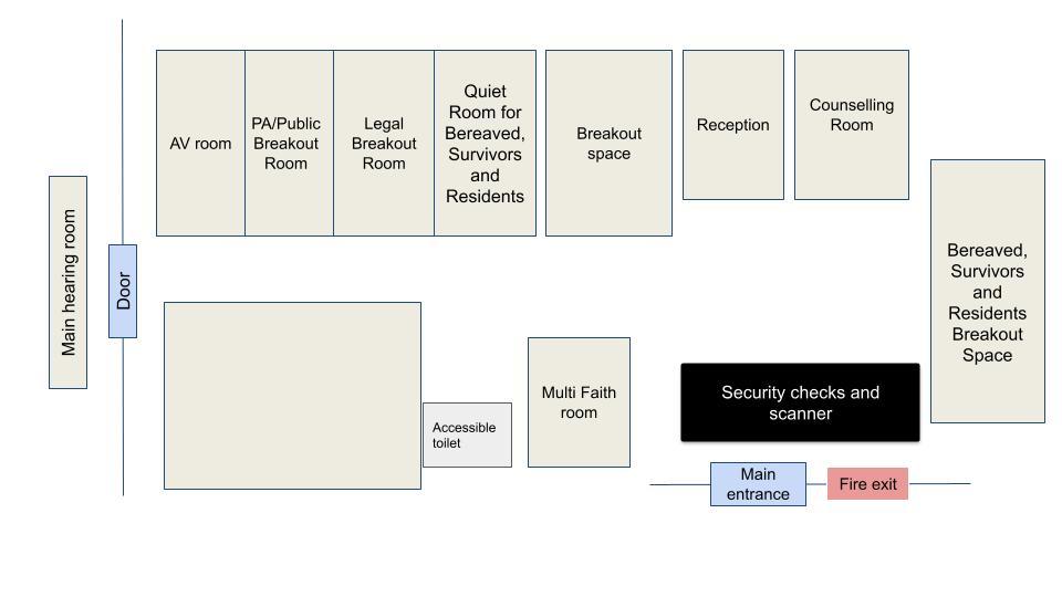 September 2021 Inquiry venue floorplan