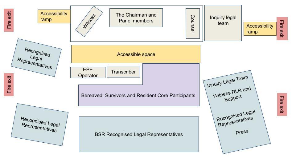 September 2021 hearing room floorplan